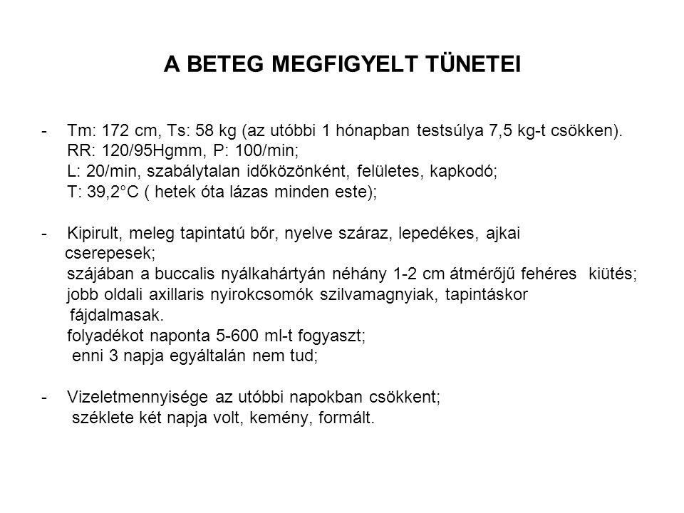 A BETEG MEGFIGYELT TÜNETEI -Tm: 172 cm, Ts: 58 kg (az utóbbi 1 hónapban testsúlya 7,5 kg-t csökken). RR: 120/95Hgmm, P: 100/min; L: 20/min, szabálytal