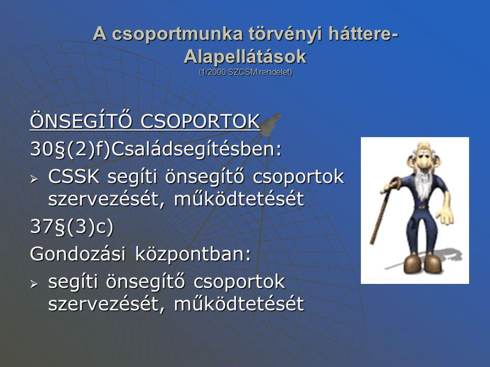 A csoportmunka törvényi háttere- Alapellátások (1/2000 SZCSM rendelet) ÖNSEGÍTŐ CSOPORTOK 30§(2)f)Családsegítésben:  CSSK segíti önsegítő csoportok szervezését, működtetését 37§(3)c) Gondozási központban:  segíti önsegítő csoportok szervezését, működtetését