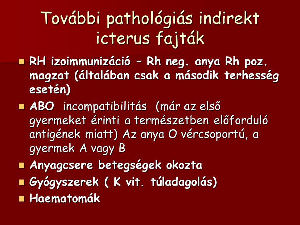 Pemphygus neonatorum