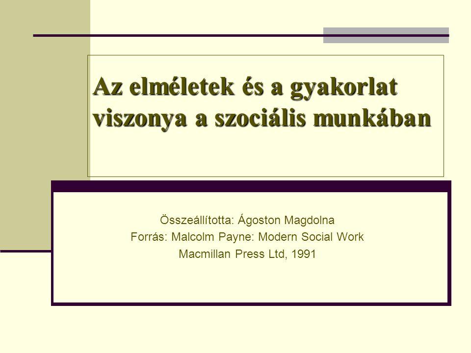 Az elméletek és a gyakorlat viszonya a szociális munkában Összeállította: Ágoston Magdolna Forrás: Malcolm Payne: Modern Social Work Macmillan Press Ltd, 1991