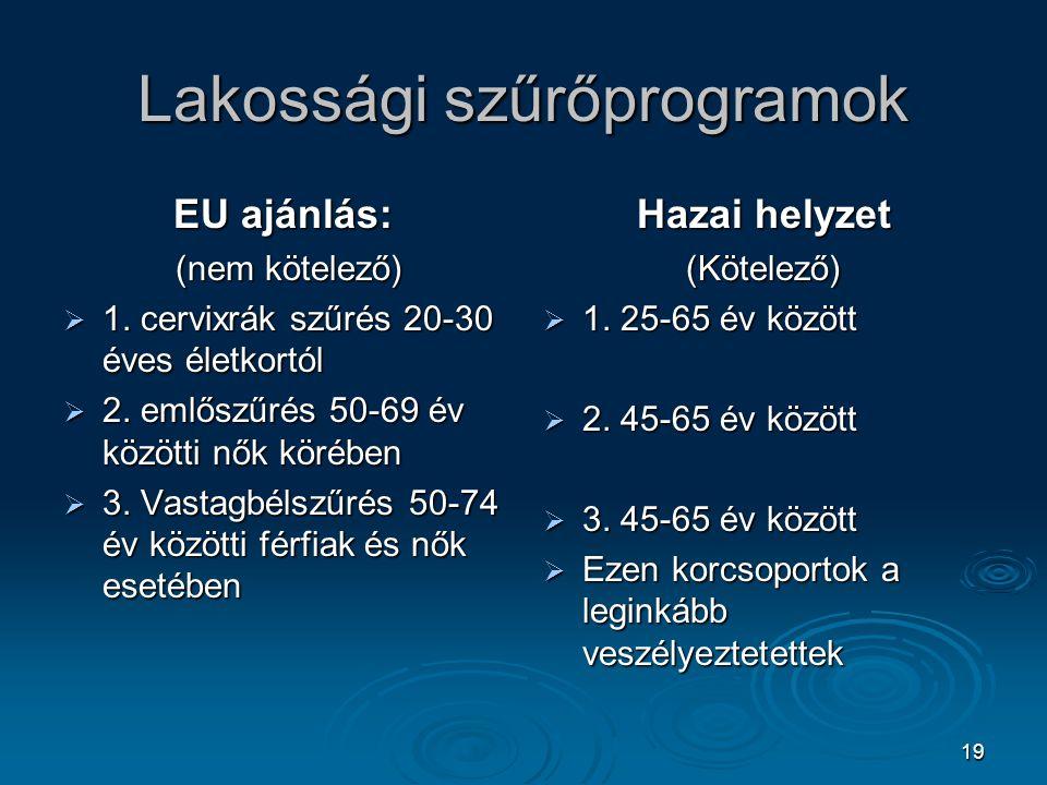19 Lakossági szűrőprogramok EU ajánlás: (nem kötelező) (nem kötelező)  1. cervixrák szűrés 20-30 éves életkortól  2. emlőszűrés 50-69 év közötti nők