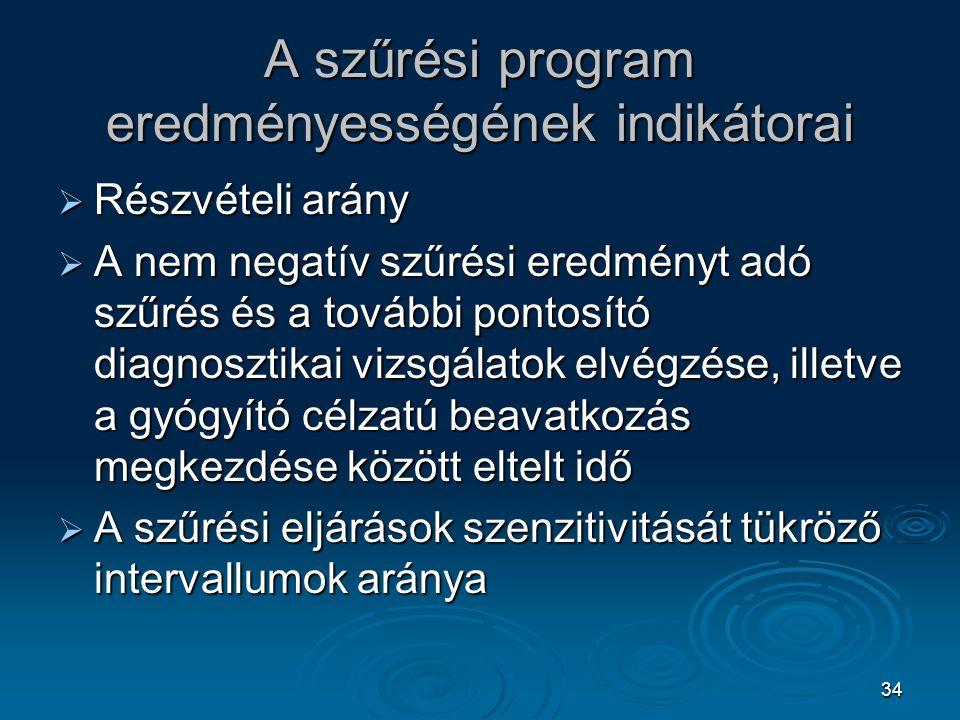 34 A szűrési program eredményességének indikátorai  Részvételi arány  A nem negatív szűrési eredményt adó szűrés és a további pontosító diagnosztika