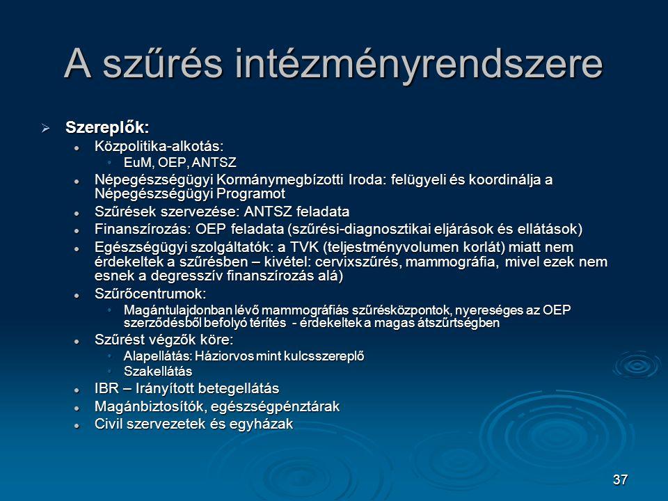 37 A szűrés intézményrendszere  Szereplők: Közpolitika-alkotás: Közpolitika-alkotás: EuM, OEP, ANTSZEuM, OEP, ANTSZ Népegészségügyi Kormánymegbízotti