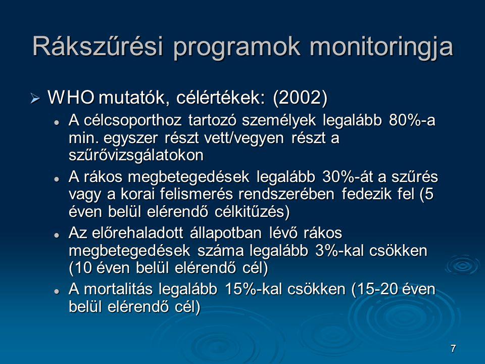 7 Rákszűrési programok monitoringja  WHO mutatók, célértékek: (2002) A célcsoporthoz tartozó személyek legalább 80%-a min. egyszer részt vett/vegyen