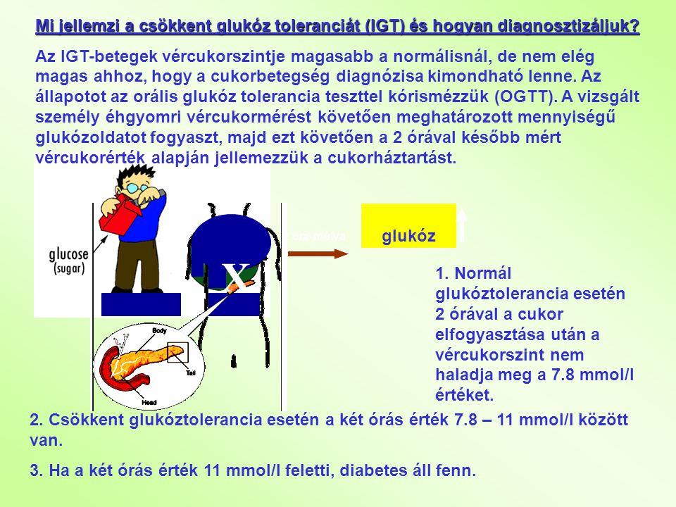 glukóz Mi jellemzi a csökkent glukóz toleranciát (IGT) és hogyan diagnosztizáljuk? Az IGT-betegek vércukorszintje magasabb a normálisnál, de nem elég