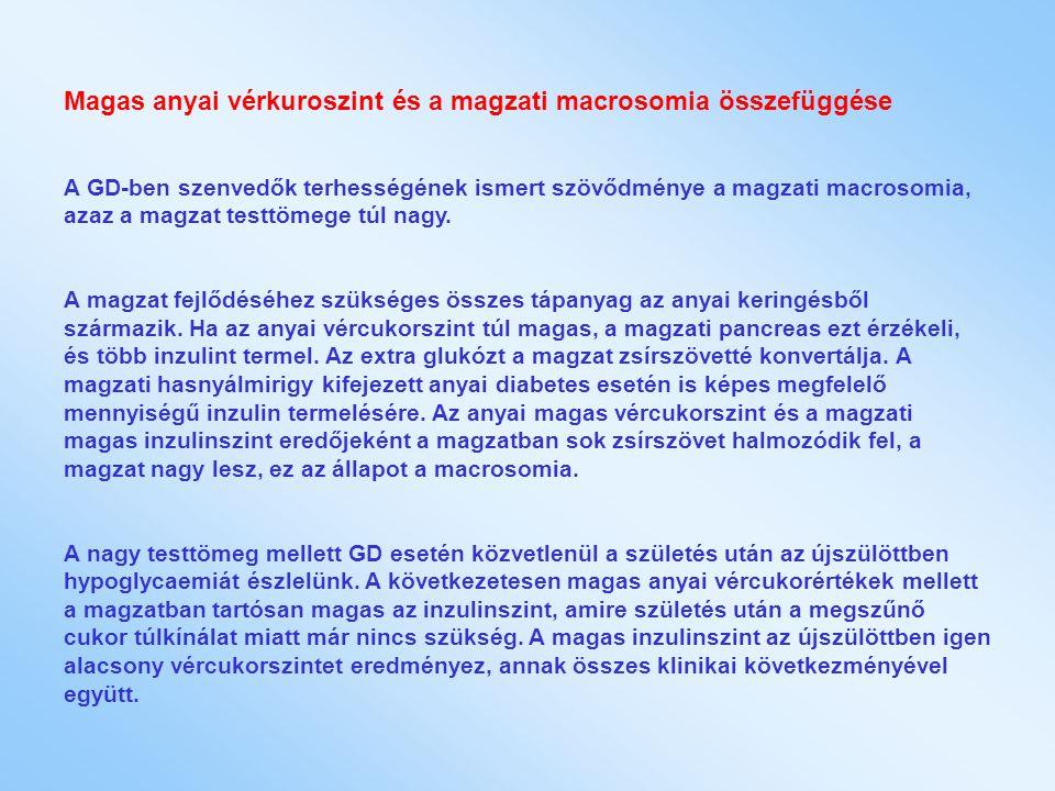 Magas anyai vérkuroszint és a magzati macrosomia összefüggése A GD-ben szenvedők terhességének ismert szövődménye a magzati macrosomia, azaz a magzat