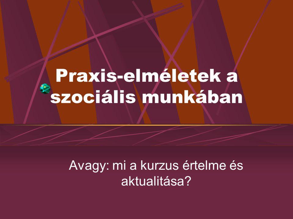 Praxis-elméletek a szociális munkában Avagy: mi a kurzus értelme és aktualitása?