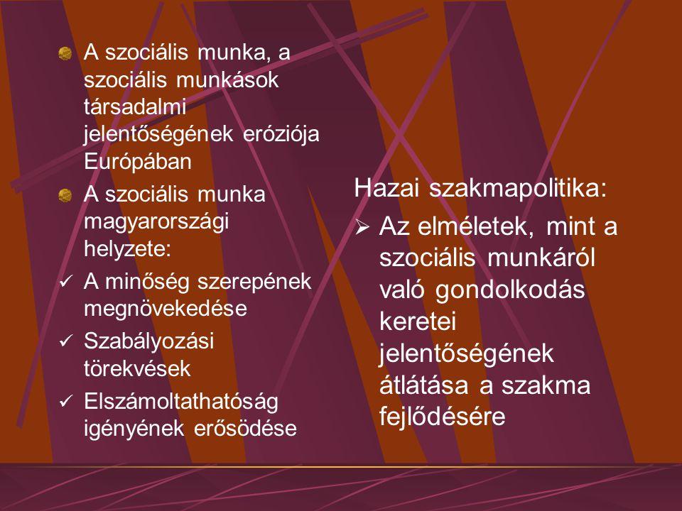 A szociális munka, a szociális munkások társadalmi jelentőségének eróziója Európában A szociális munka magyarországi helyzete: A minőség szerepének megnövekedése Szabályozási törekvések Elszámoltathatóság igényének erősödése Hazai szakmapolitika:  Az elméletek, mint a szociális munkáról való gondolkodás keretei jelentőségének átlátása a szakma fejlődésére