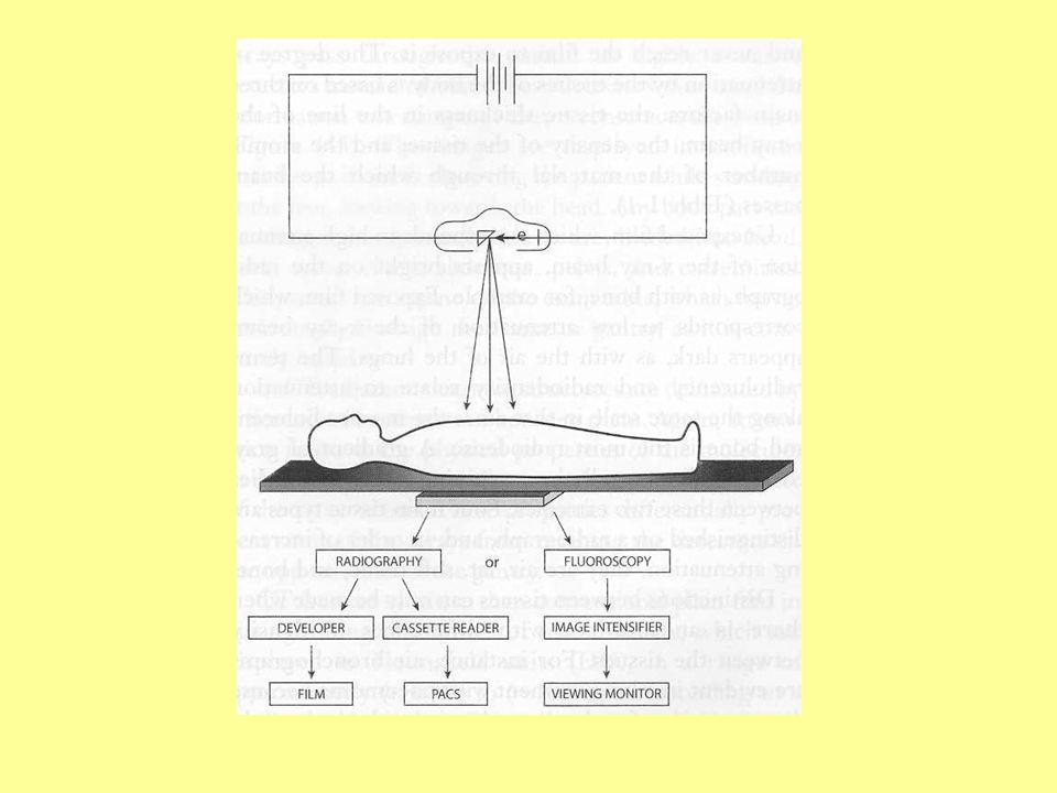 A nukleáris diagnosztika morfológiai információk mellé funkcionális információ: morfológiai információk mellé funkcionális információ: szervek működése szervek működése anyagcserefolyamatok jellege, helye anyagcserefolyamatok jellege, helye