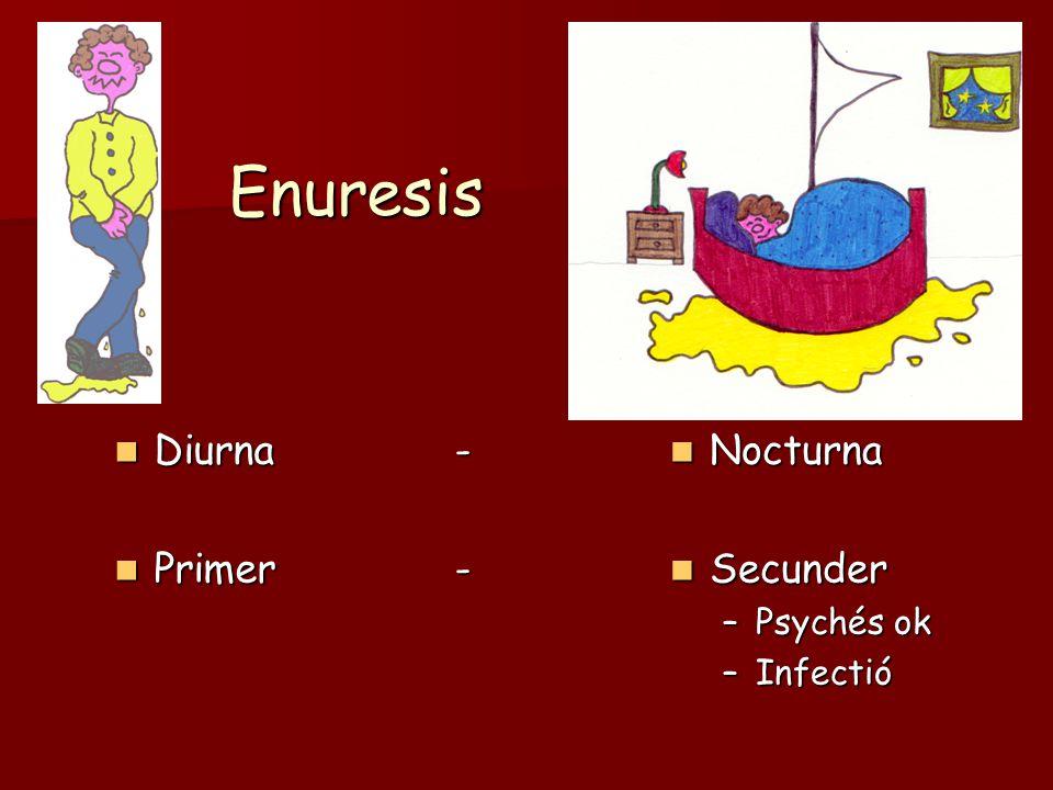 Enuresis Diurna - Diurna - Primer - Primer - Nocturna Nocturna Secunder Secunder –Psychés ok –Infectió