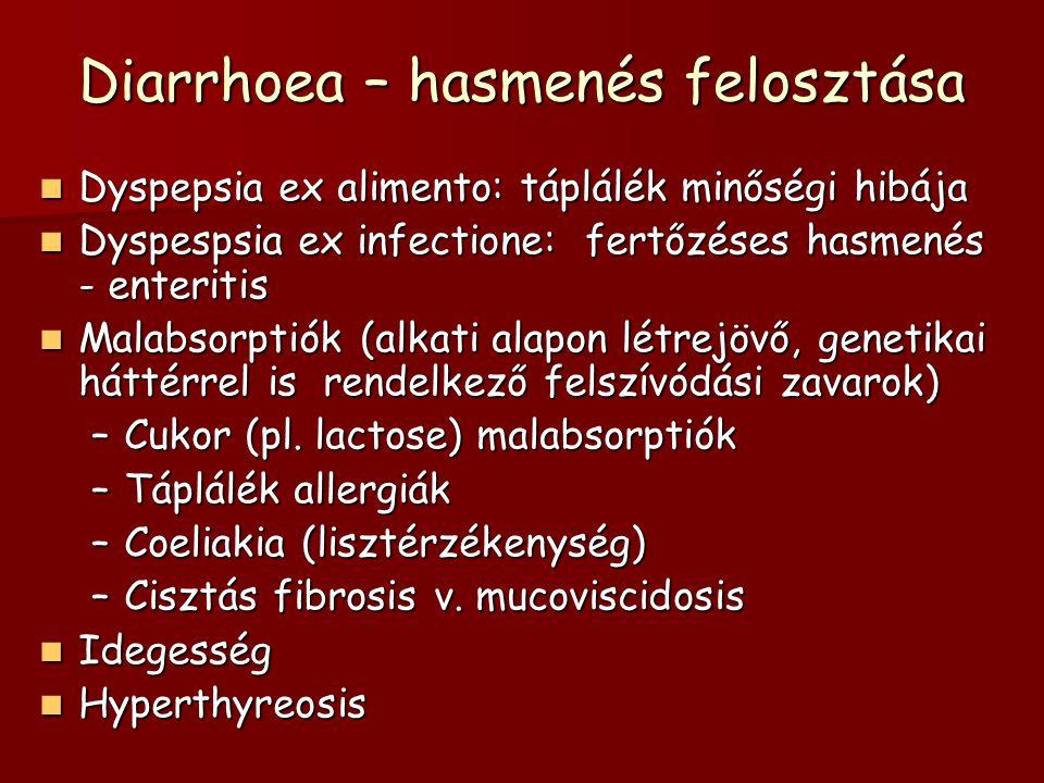 Bakteriális enteritisek E.coli, Salmonella, Shigella, Campylobacter, Yersinia INTÉZETBEN: Proteus, Pseudomonas, Serratia Tünetek:  Hirtelen kezdet,  Napi 3-8 széklet,  Emésztetlen, nagy tömegű,  Nyák, vér lehet benne  A folyadékvesztést, hányás súlyosbítja  Láz is lehet !
