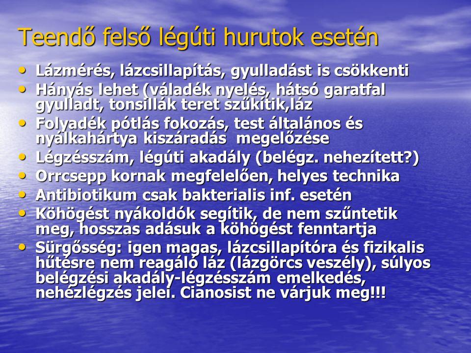 Teendő felső légúti hurutok esetén Lázmérés, lázcsillapítás, gyulladást is csökkenti Lázmérés, lázcsillapítás, gyulladást is csökkenti Hányás lehet (váladék nyelés, hátsó garatfal gyulladt, tonsillák teret szűkítik,láz Hányás lehet (váladék nyelés, hátsó garatfal gyulladt, tonsillák teret szűkítik,láz Folyadék pótlás fokozás, test általános és nyálkahártya kiszáradás megelőzése Folyadék pótlás fokozás, test általános és nyálkahártya kiszáradás megelőzése Légzésszám, légúti akadály (belégz.