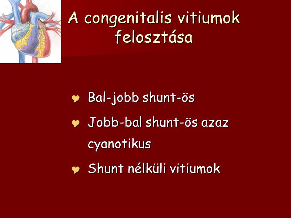 A congenitalis vitiumok felosztása  Bal-jobb shunt-ös  Jobb-bal shunt-ös azaz cyanotikus  Shunt nélküli vitiumok