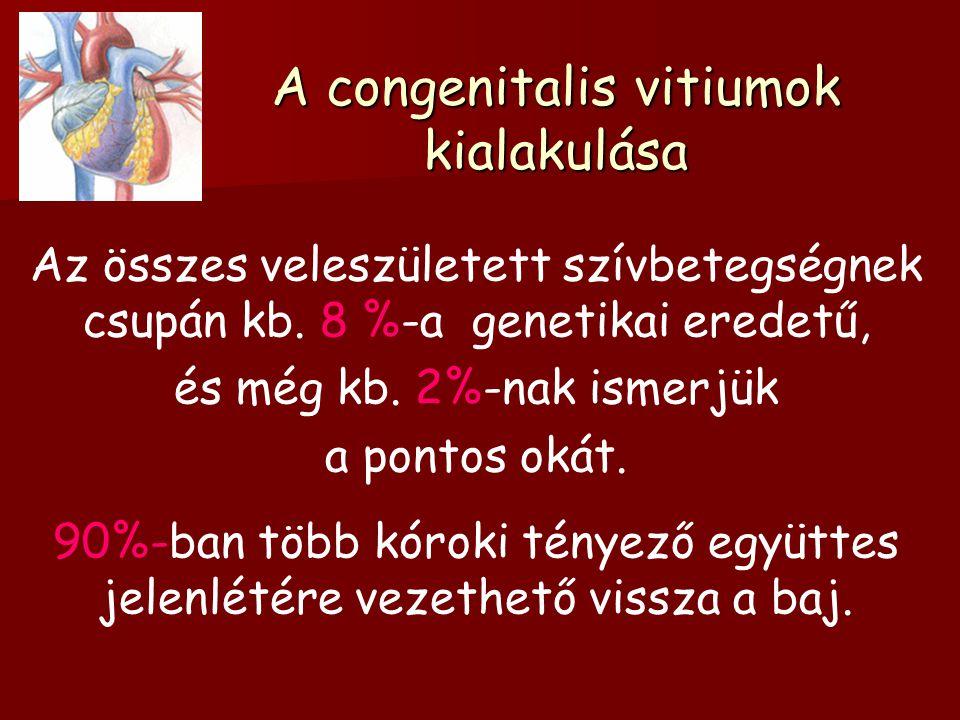 A congenitalis vitiumok kialakulása Az összes veleszületett szívbetegségnek csupán kb.