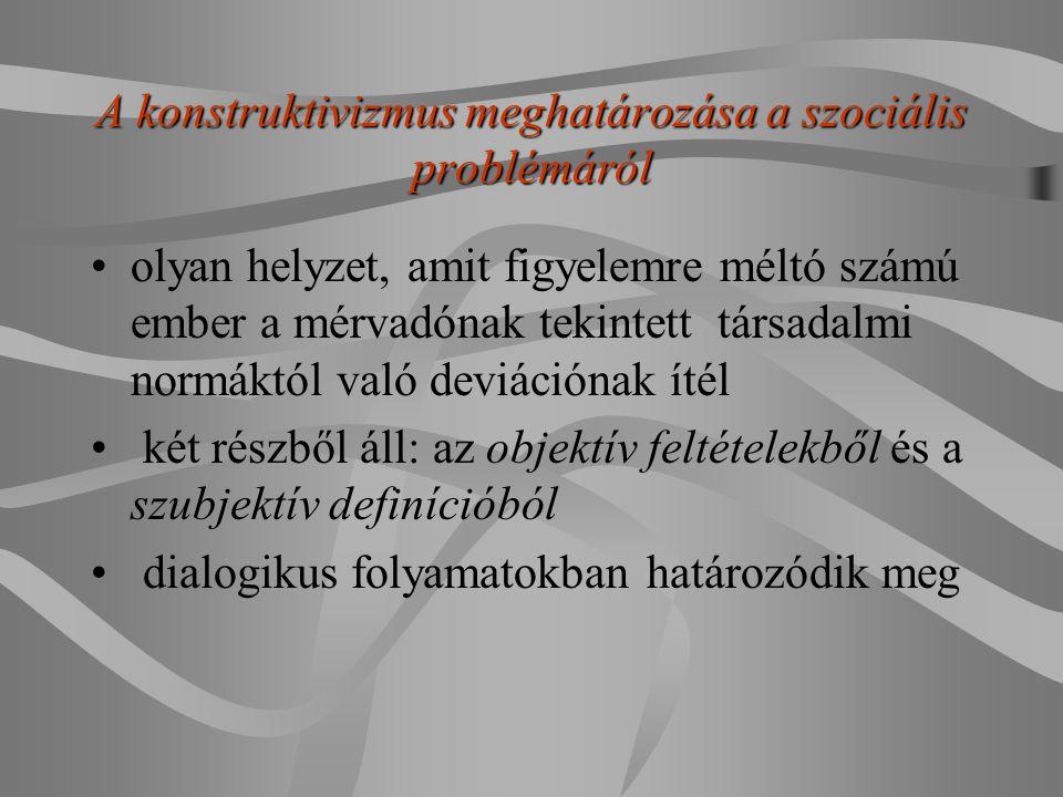 A konstruktivizmus meghatározása a szociális problémáról olyan helyzet, amit figyelemre méltó számú ember a mérvadónak tekintett társadalmi normáktól való deviációnak ítél két részből áll: az objektív feltételekből és a szubjektív definícióból dialogikus folyamatokban határozódik meg