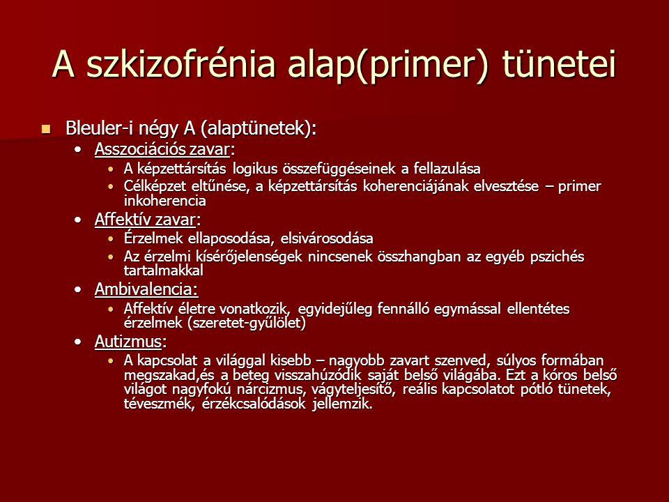 A szkizofrénia alap(primer) tünetei Bleuler-i négy A (alaptünetek): Bleuler-i négy A (alaptünetek): Asszociációs zavar:Asszociációs zavar: A képzettár