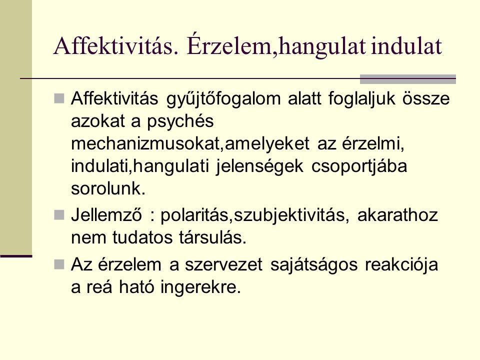 Az érzelem Az érzelem felosztása intenzitásuk és tartalmuk alapján történik:  Indulat (affektus): intenzitásában megnövekedett,rövid hatású és tartalmú érzelem,amely a tudatot kitölti,vegetatív jelek kísérik.