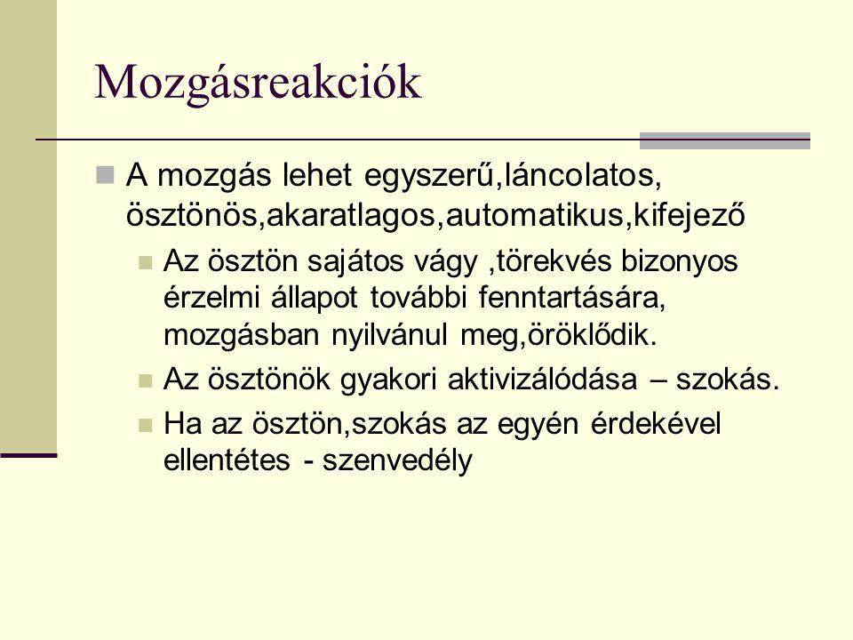 A mozgásos reakciók zavarai Bénulások Görcsök A cselekvés (praxia) zavarai: Hypo- vagy akinézia Stupor Coherens ( összerendezett mozgás),incoherens Parapraxiás – szituációhoz nem illő Agitáció – felgyorsult mozgás Perseveráció- ismétlődő mozgás ( tic pl.) Katatónia: az akaratlagos izomzatnak sajátságos, elsődlegesen kóros pszichomotoros beidegződése,járhat stuporos vagy izgalmi tünetekkel.