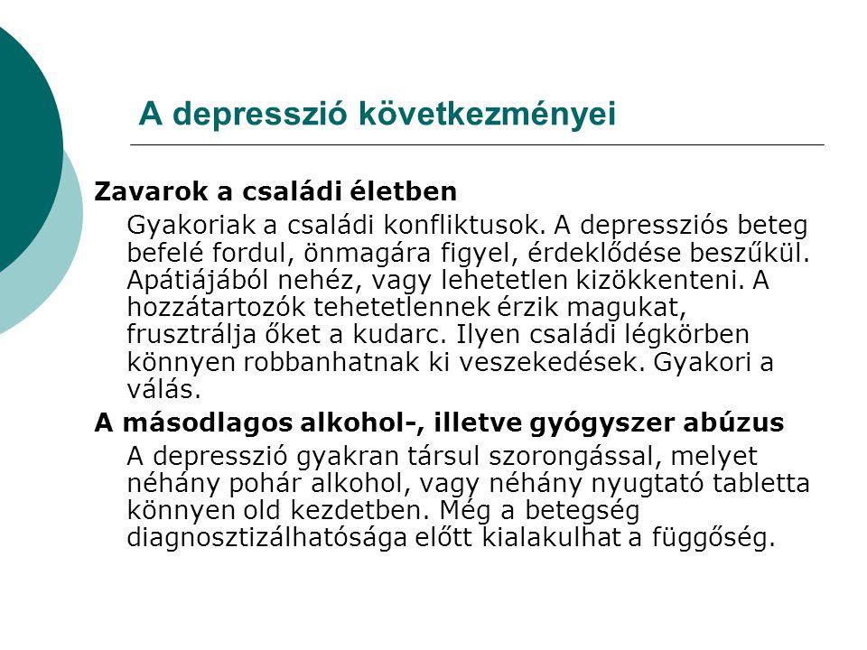 A depresszió következményei Zavarok a családi életben Gyakoriak a családi konfliktusok. A depressziós beteg befelé fordul, önmagára figyel, érdeklődés