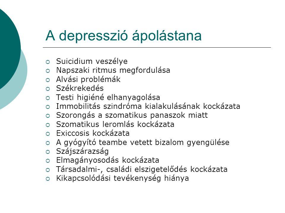 A depresszió ápolástana  Suicidium veszélye  Napszaki ritmus megfordulása  Alvási problémák  Székrekedés  Testi higiéné elhanyagolása  Immobilit