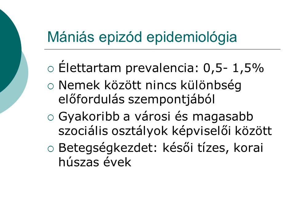Mániás epizód epidemiológia  Élettartam prevalencia: 0,5- 1,5%  Nemek között nincs különbség előfordulás szempontjából  Gyakoribb a városi és magas