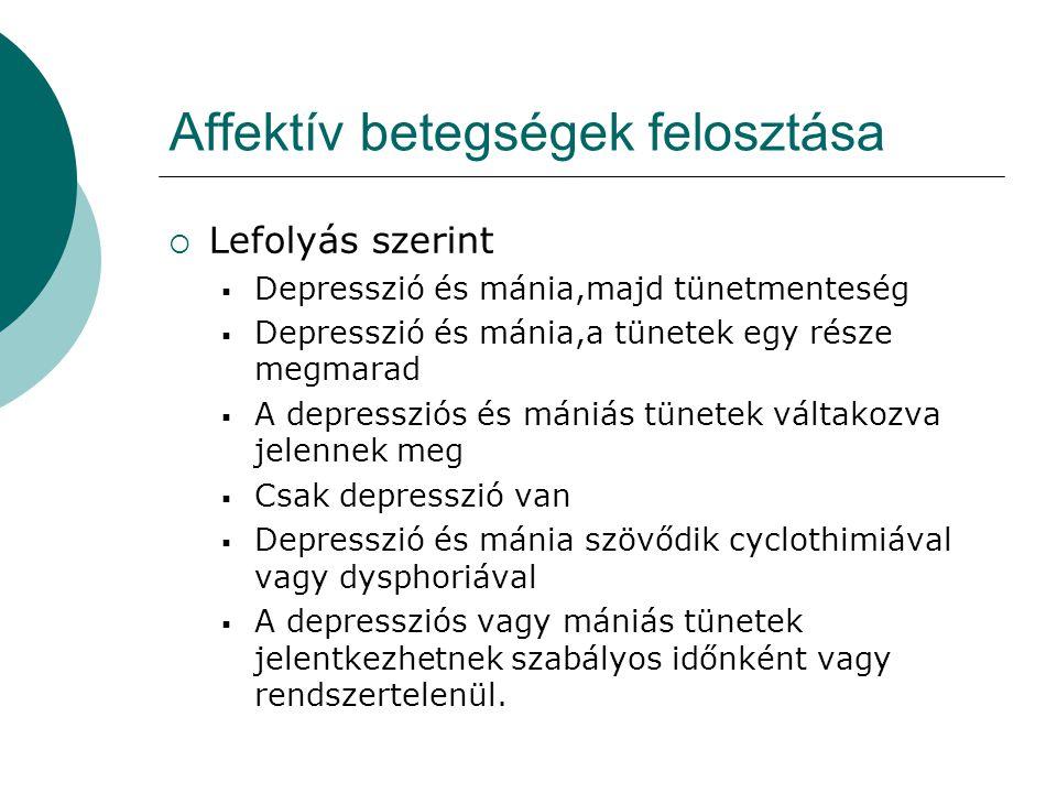 Affektív betegségek felosztása  Lefolyás szerint  Depresszió és mánia,majd tünetmenteség  Depresszió és mánia,a tünetek egy része megmarad  A depr