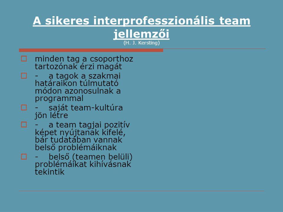 A sikeres interprofesszionális team jellemzői (H. J. Kersting)  minden tag a csoporthoz tartozónak érzi magát  -a tagok a szakmai határaikon túlmuta