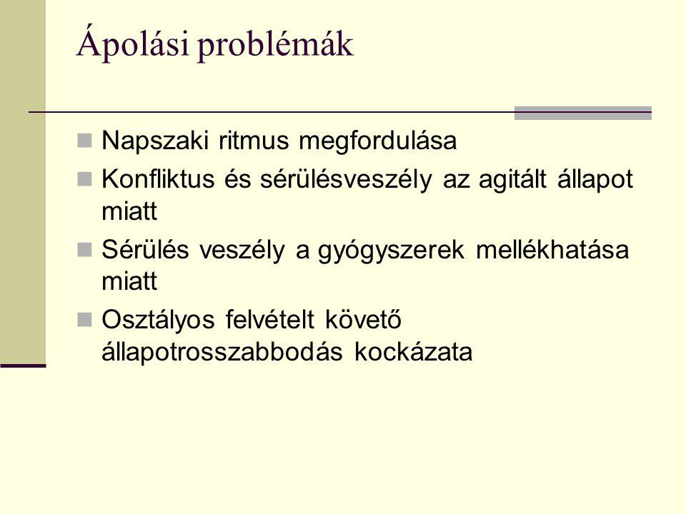 Ápolási problémák Napszaki ritmus megfordulása Konfliktus és sérülésveszély az agitált állapot miatt Sérülés veszély a gyógyszerek mellékhatása miatt