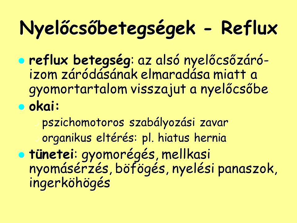 Nyelőcsőbetegségek - Reflux reflux betegség: az alsó nyelőcsőzáró- izom záródásának elmaradása miatt a gyomortartalom visszajut a nyelőcsőbe reflux be
