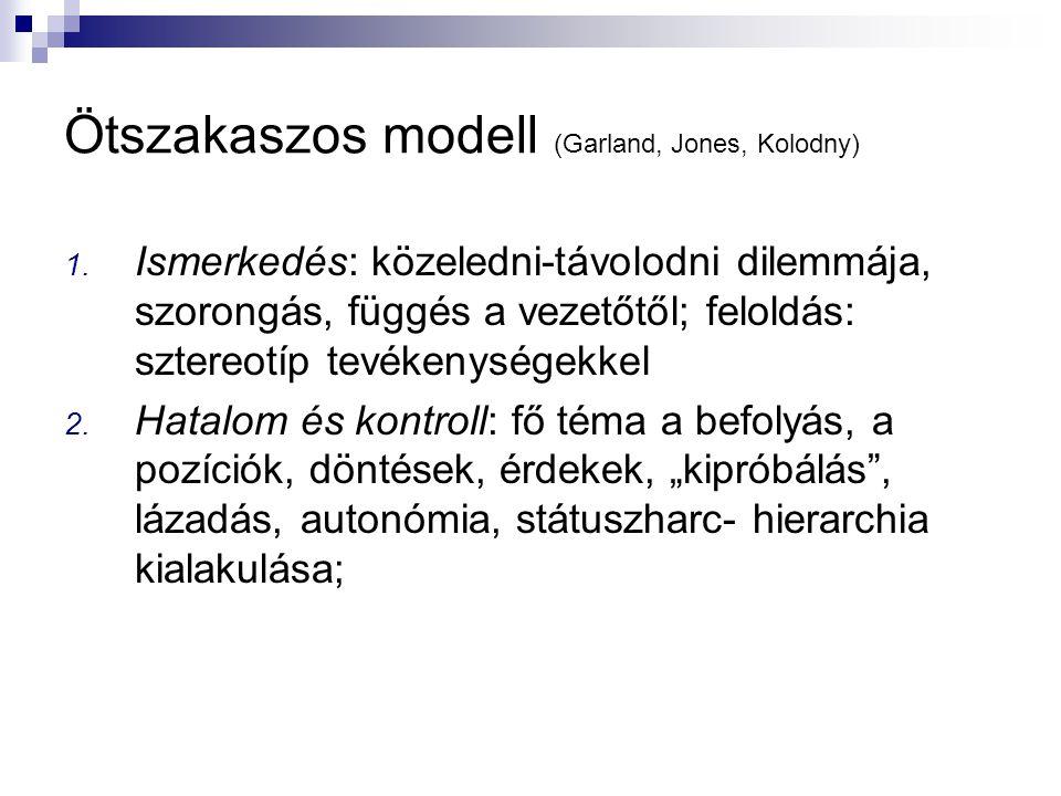 Ötszakaszos modell (Garland, Jones, Kolodny) 1. Ismerkedés: közeledni-távolodni dilemmája, szorongás, függés a vezetőtől; feloldás: sztereotíp tevéken