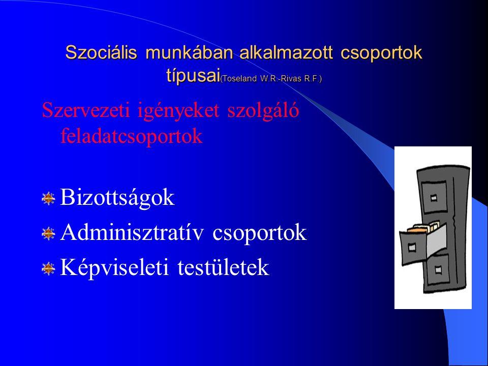 Szociális munkában alkalmazott csoportok típusai (Toseland W.R.-Rivas R.F.) Klienseket szolgáló feladatcsoportok Teamek Esetkezelési konferenciák Akciócsoportok