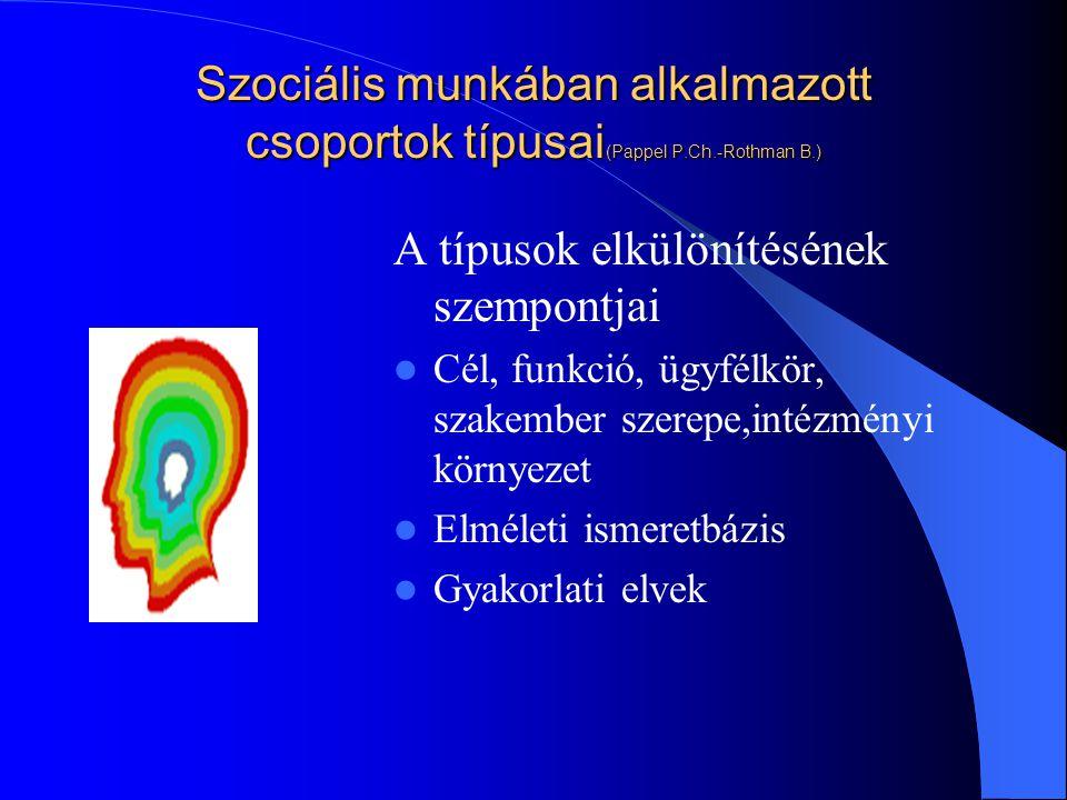 Szociális munkában alkalmazott csoportok típusai (Pappel P.Ch.-Rothman B.) A típusok elkülönítésének szempontjai Cél, funkció, ügyfélkör, szakember szerepe,intézményi környezet Elméleti ismeretbázis Gyakorlati elvek