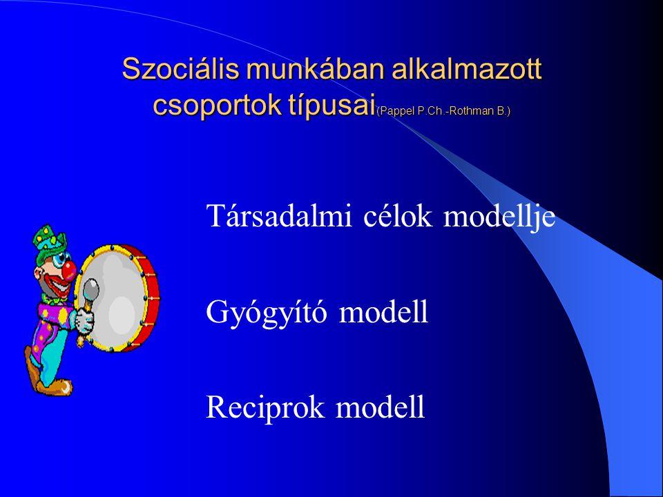 Szociális munkában alkalmazott csoportok típusai (Pappel P.Ch.-Rothman B.) Társadalmi célok modellje Gyógyító modell Reciprok modell