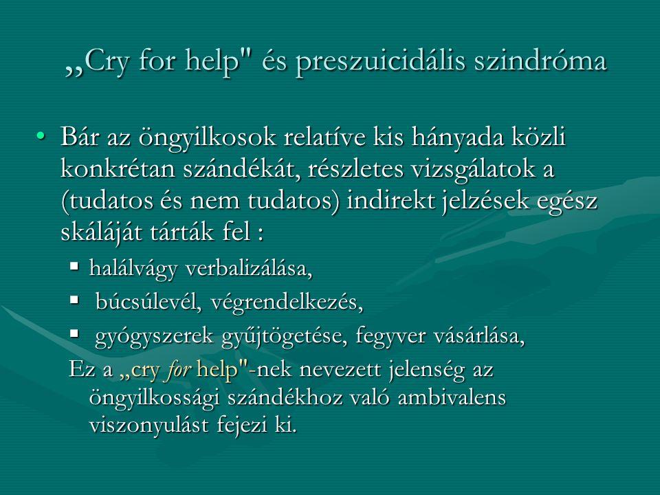 Bár az öngyilkosok relatíve kis hányada közli konkrétan szándékát, részletes vizsgálatok a (tudatos és nem tudatos) indirekt jelzések egész skáláját t