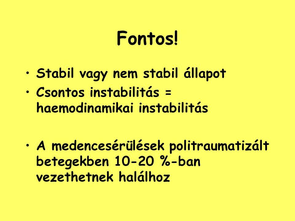 Fontos! Stabil vagy nem stabil állapot Csontos instabilitás = haemodinamikai instabilitás A medencesérülések politraumatizált betegekben 10-20 %-ban v