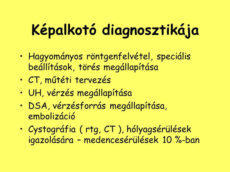 Képalkotó diagnosztikája Hagyományos röntgenfelvétel, speciális beállítások, törés megállapítása CT, műtéti tervezés UH, vérzés megállapítása DSA, vér
