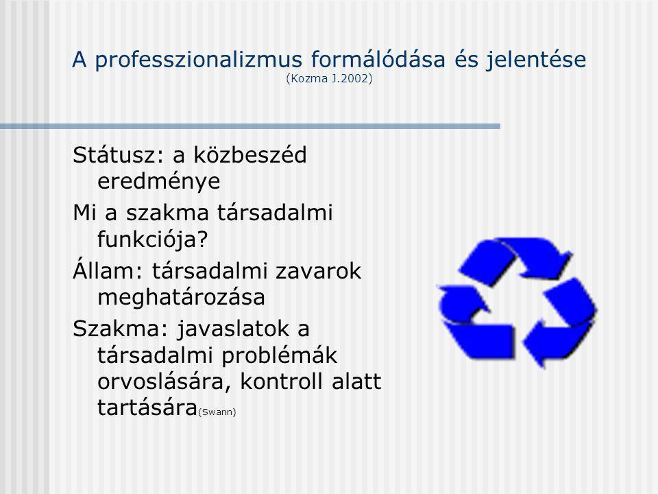 A professzionalizmus formálódása és jelentése (Kozma J.2002) Státusz: a közbeszéd eredménye Mi a szakma társadalmi funkciója? Állam: társadalmi zavaro