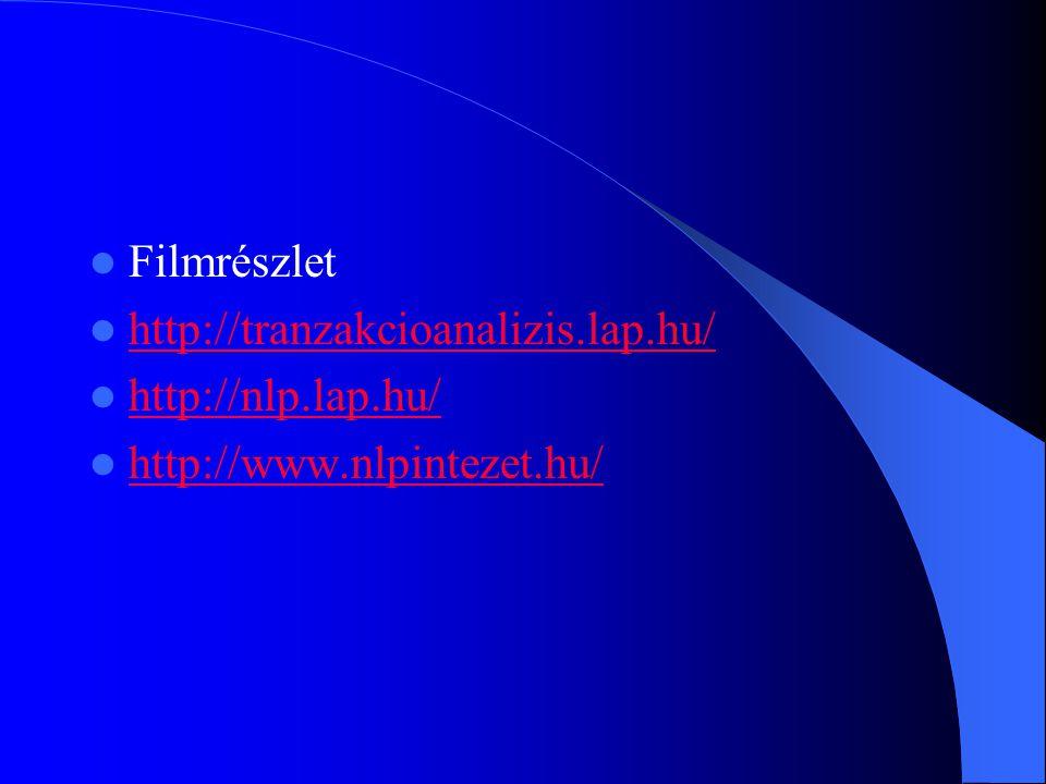 Filmrészlet http://tranzakcioanalizis.lap.hu/ http://nlp.lap.hu/ http://www.nlpintezet.hu/