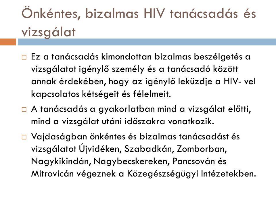 Önkéntes, bizalmas HIV tanácsadás és vizsgálat  Ez a tanácsadás kimondottan bizalmas beszélgetés a vizsgálatot igénylő személy és a tanácsadó között annak érdekében, hogy az igénylő leküzdje a HIV- vel kapcsolatos kétségeit és félelmeit.