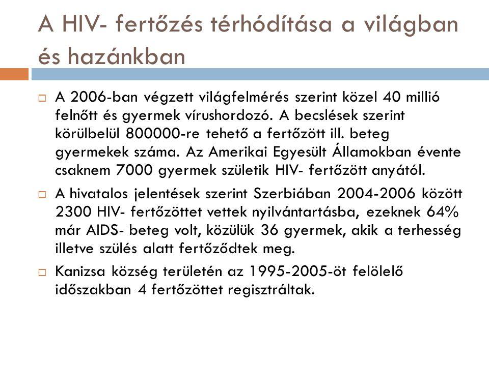 A HIV- fertőzés térhódítása a világban és hazánkban  A 2006-ban végzett világfelmérés szerint közel 40 millió felnőtt és gyermek vírushordozó.