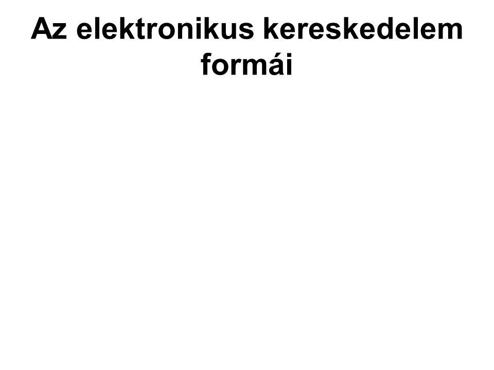 Az elektronikus kereskedelem formái