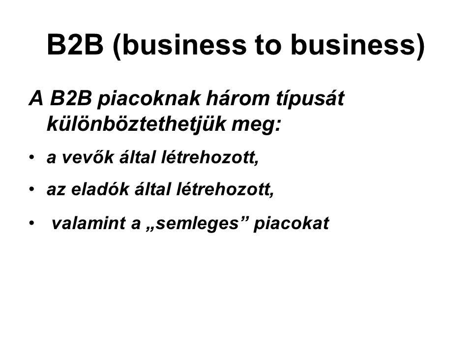 """B2B (business to business) A B2B piacoknak három típusát különböztethetjük meg: a vevők által létrehozott, az eladók által létrehozott, valamint a """"semleges piacokat"""