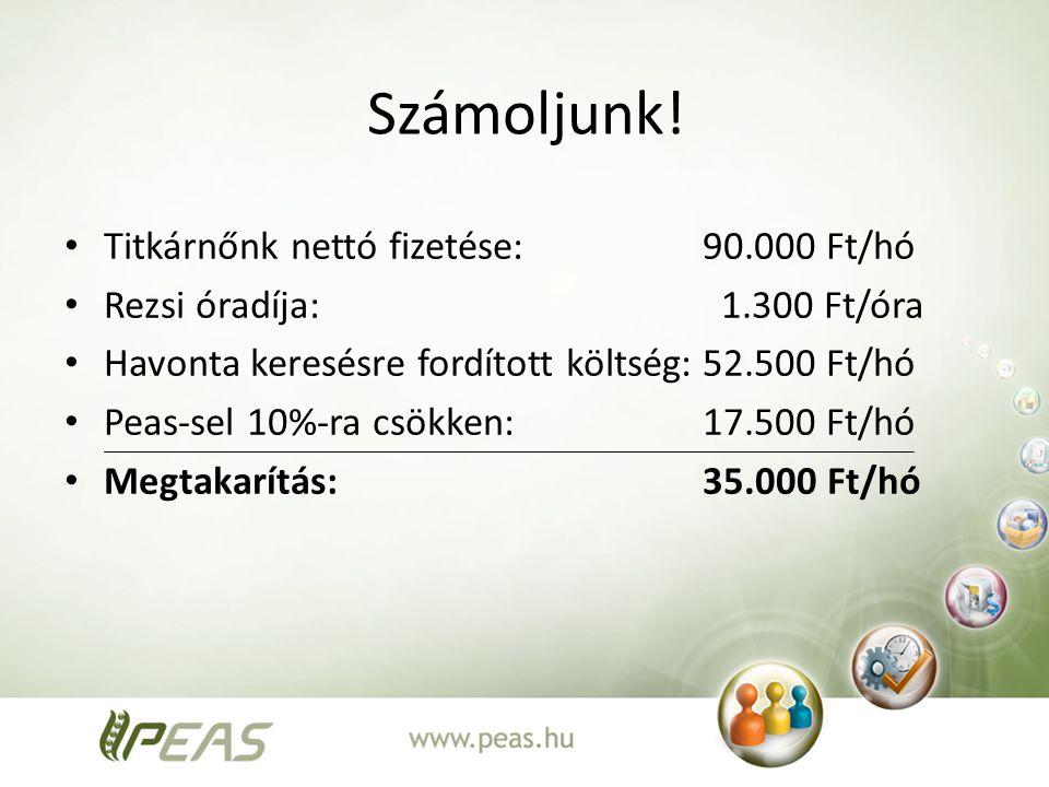 Számoljunk! Titkárnőnk nettó fizetése: 90.000 Ft/hó Rezsi óradíja: 1.300 Ft/óra Havonta keresésre fordított költség: 52.500 Ft/hó Peas-sel 10%-ra csök