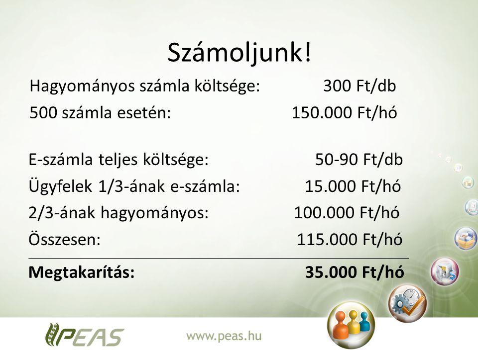Számoljunk! Hagyományos számla költsége: 300 Ft/db 500 számla esetén: 150.000 Ft/hó E-számla teljes költsége:50-90 Ft/db Ügyfelek 1/3-ának e-számla: 1