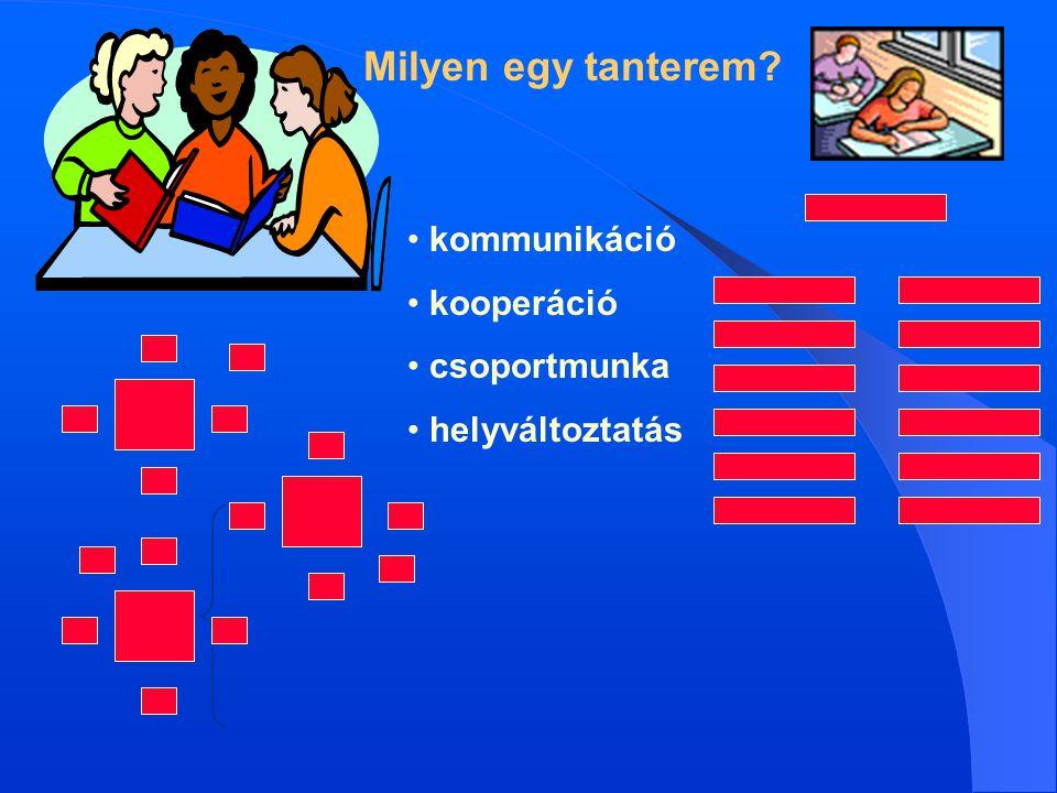 Milyen egy tanterem? kommunikáció kooperáció csoportmunka helyváltoztatás