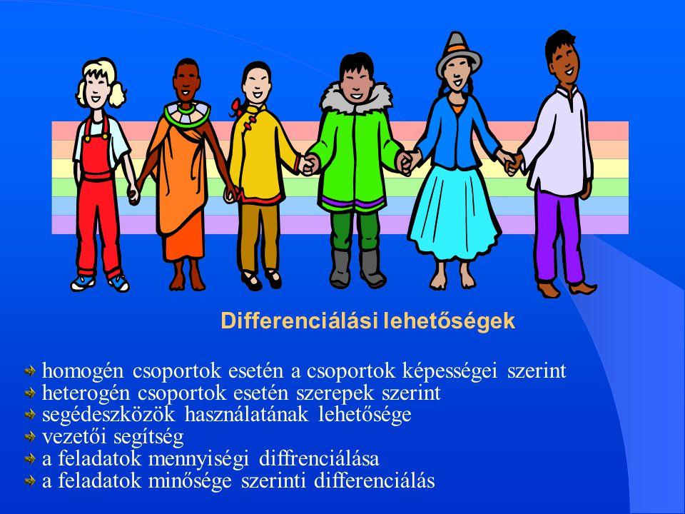 Differenciálási lehetőségek homogén csoportok esetén a csoportok képességei szerint heterogén csoportok esetén szerepek szerint segédeszközök használa