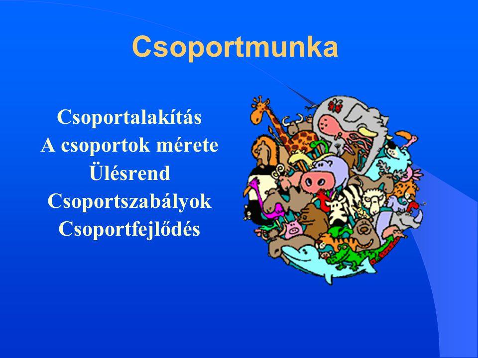 Csoportmunka Csoportalakítás A csoportok mérete Ülésrend Csoportszabályok Csoportfejlődés