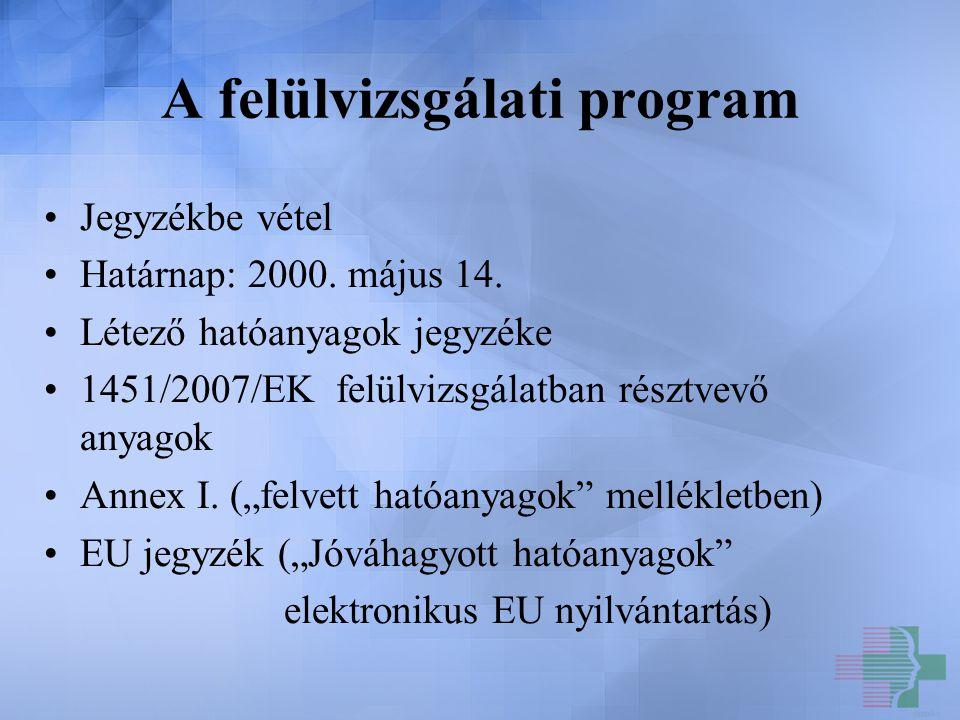 A felülvizsgálati program Jegyzékbe vétel Határnap: 2000. május 14. Létező hatóanyagok jegyzéke 1451/2007/EK felülvizsgálatban résztvevő anyagok Annex