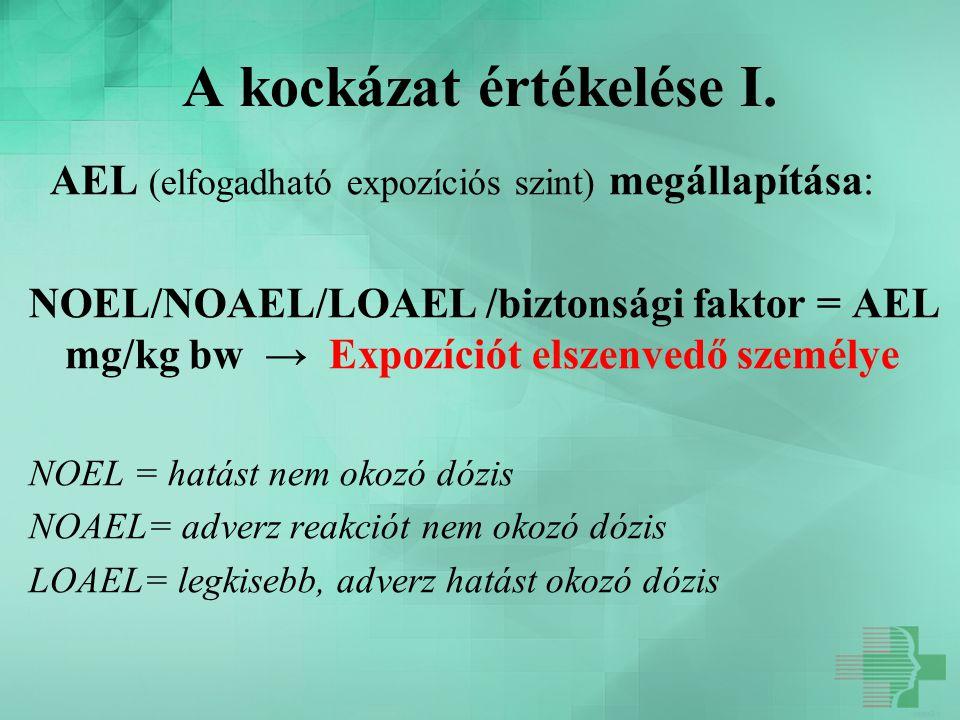 A kockázat értékelése I. AEL (elfogadható expozíciós szint) megállapítása: NOEL/NOAEL/LOAEL /biztonsági faktor = AEL mg/kg bw → Expozíciót elszenvedő