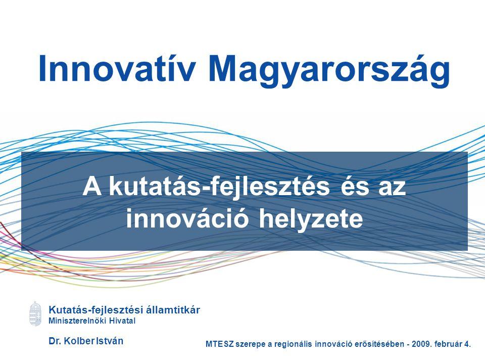 Kutatás-fejlesztési államtitkár Miniszterelnöki Hivatal Dr. Kolber István Innovatív Magyarország A kutatás-fejlesztés és az innováció helyzete MTESZ s